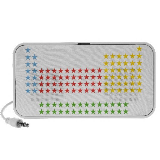 Tabla periódica iPod altavoz