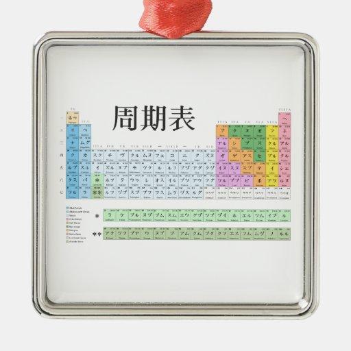 Tabla periódica japonesa adornos de navidad
