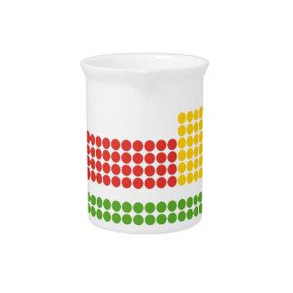 Tabla periódica jarras