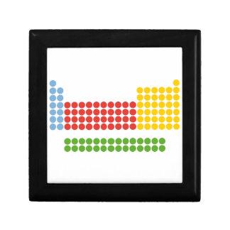 Tabla periódica joyero cuadrado pequeño
