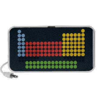 Tabla periódica laptop altavoz