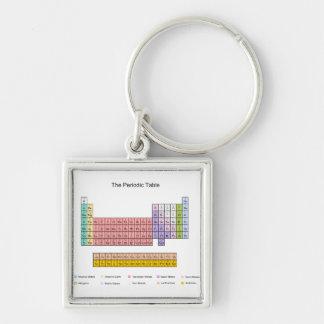 Tabla periódica llaveros personalizados