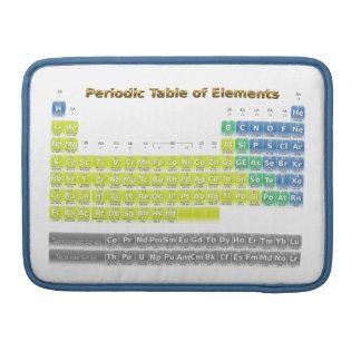 Tabla periódica funda para macbooks