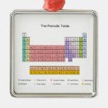 Tabla periódica ornaments para arbol de navidad