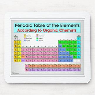 Tabla periódica para los químicos orgánicos tapete de ratones