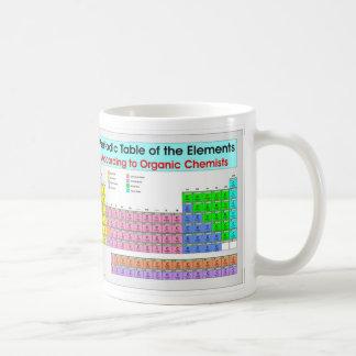 Tabla periódica para los químicos orgánicos taza
