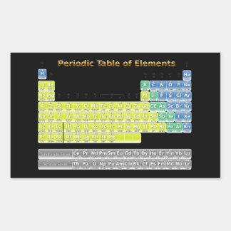 Tabla periódica rectangular altavoces