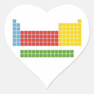 Tabla periódica pegatina en forma de corazón