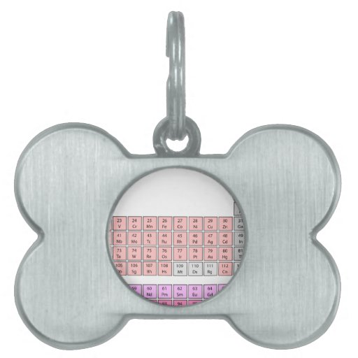 Tabla periódica placa mascota