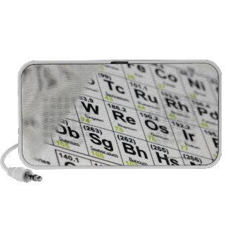 Tabla periódica portátil altavoz