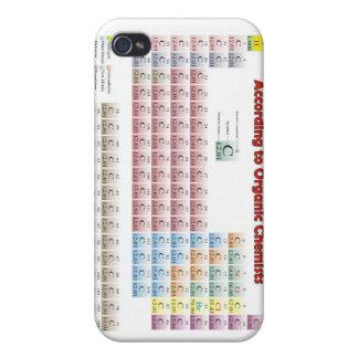 tabla periódica según químicos orgánicos iPhone 4 coberturas