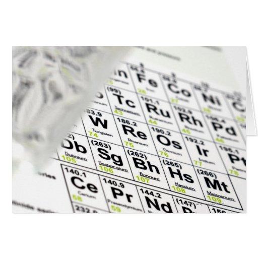Tabla periódica tarjeta