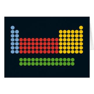 Tabla periódica tarjeta de felicitación