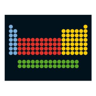 Tabla periódica tarjeta postal