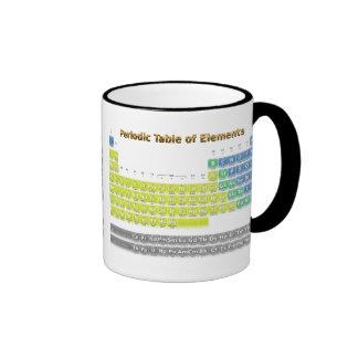 Tabla periódica tazas