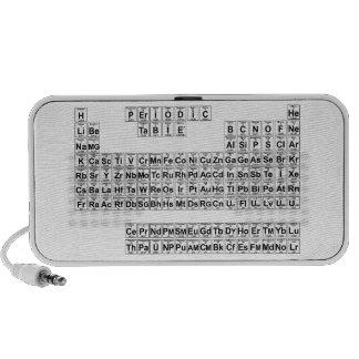 Tabla periódica (v1) mp3 altavoces