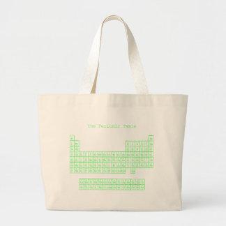 Tabla periódica verde de neón bolsas