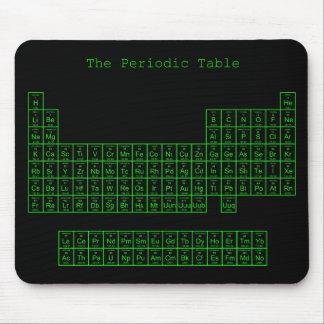 Tabla periódica verde de neón tapetes de ratones
