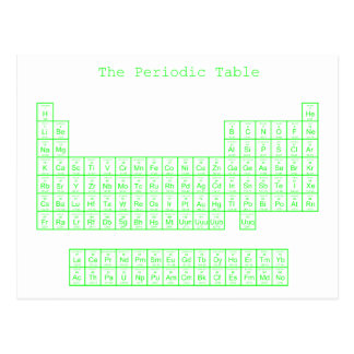 Tabla periódica verde de neón postal