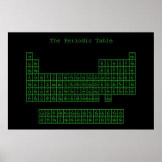 Tabla periódica verde y negra de neón posters