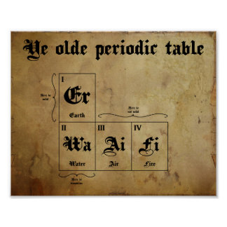 Tabla periódica vieja de YE Póster