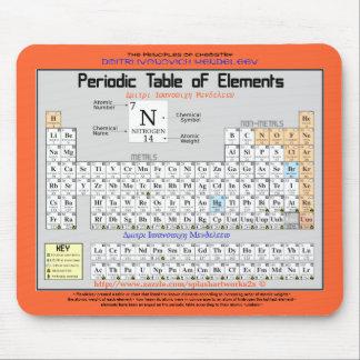 tabla Química-periódica de los elementos M. Pad Tapete De Ratón