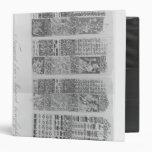 """Tablas astronómicas mayas con los eclipses carpeta 1 1/2"""""""