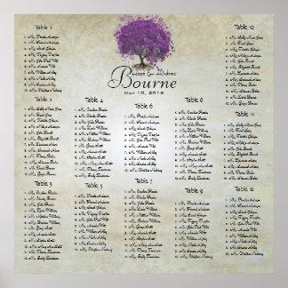 Tablas de la carta 12 del asiento del árbol de la impresiones