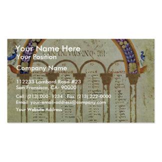 Tablas de la concordancia de Eusebius de Ceasarea  Tarjetas De Visita
