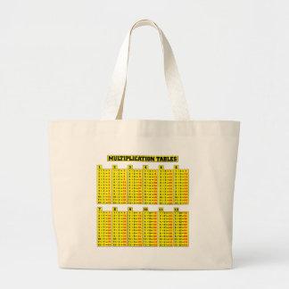 Tablas de multiplicación - matemáticas bolsas lienzo