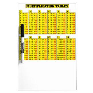 Tablas de multiplicación - matemáticas pizarras blancas de calidad