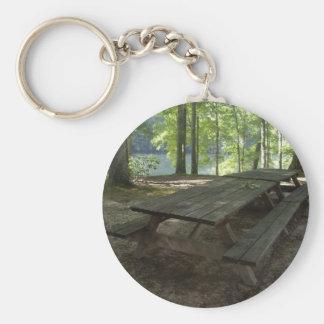 Tablas del parque llavero redondo tipo pin