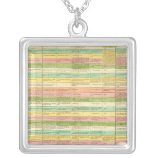 Table compares the Constitutions of the US Pendant