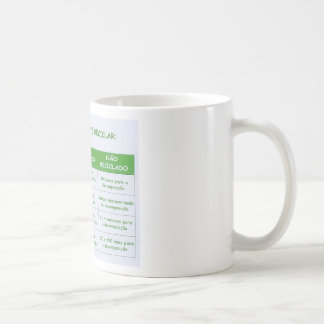 table conscientious recycling illustrates coffee mug