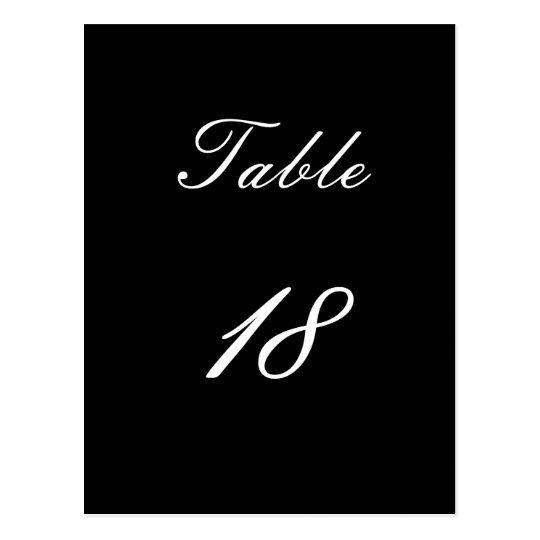 Table Number 18 Postcard