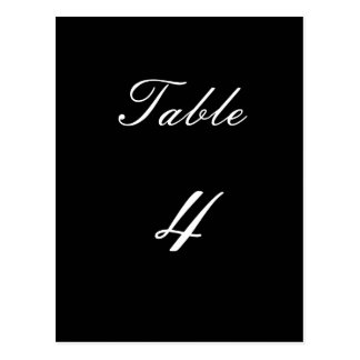 Table Number 3 Postcard