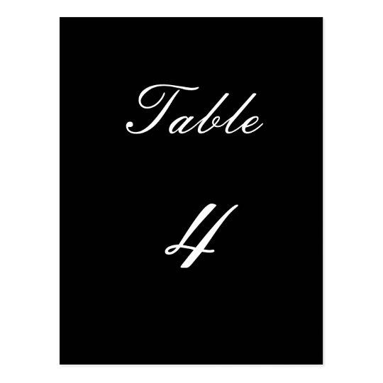 Table Number 3 Postcard