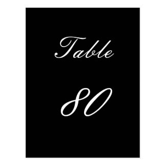 Table Number 80 Postcard