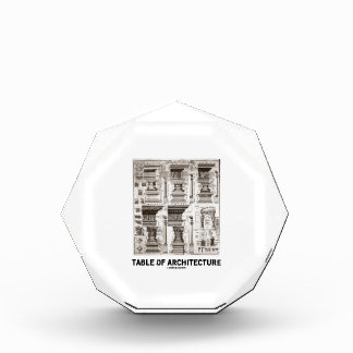 Table Of Architecture (Different Column Forms) Acrylic Award