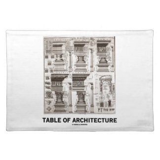 Table Of Architecture (Different Column Forms) Placemat