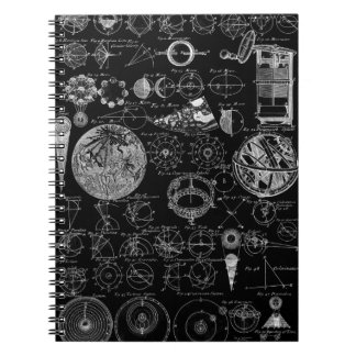 Table of Astronomy Notebook