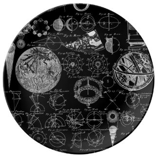 Table of Astronomy Plate