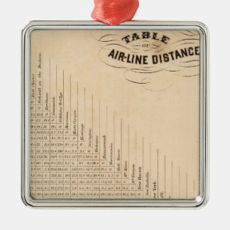 Table of distances christmas tree ornaments