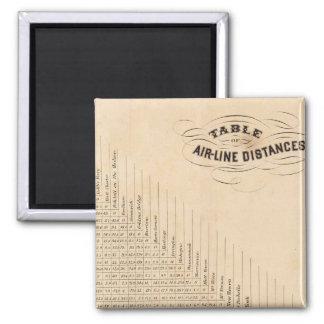 Table of distances fridge magnets