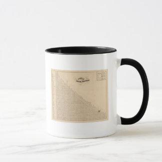 Table of distances mug