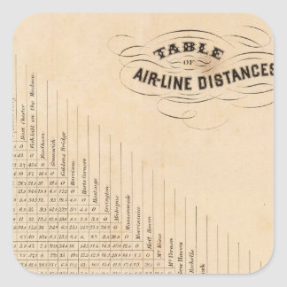 Table of distances stickers