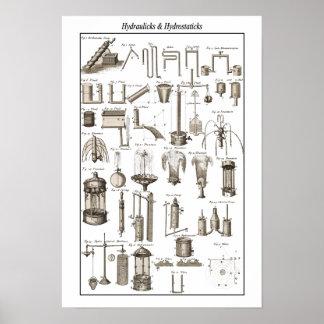 Table of Hydraulicks & Hydrostaticks ~Cyclopaedia~ Poster