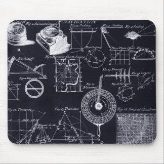 Table of Navigation - Mousepad