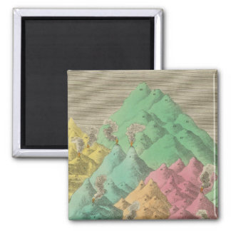 Table of the Comparative Heights 2 Inch Square Magnet
