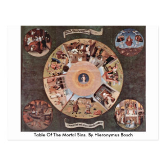 Table Of The Mortal Sins. By Hieronymus Bosch Postcard
